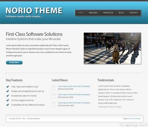 norio wordpress theme