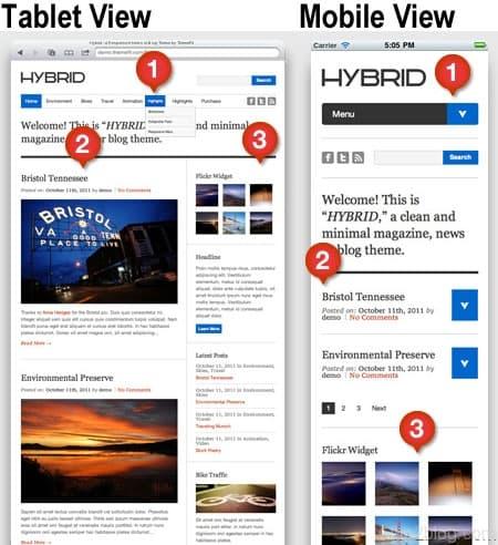 hybrid responsive layout